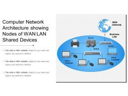 Computer Network Architecture Showing Nodes Of Wan Lan Shared Devices