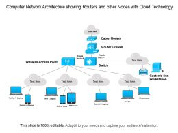 Computer Network Architecture Showing Routers And Other Nodes With Cloud Technology