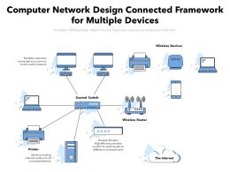Computer Network Design Connected Framework For Multiple Devices