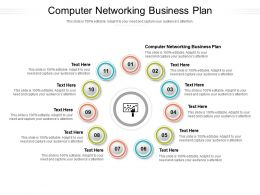 Computer Networking Business Plan Ppt Powerpoint Presentation Icon Smartart Cpb