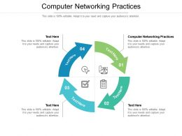 Computer Networking Practices Ppt Powerpoint Presentation Summary Clipart Images Cpb