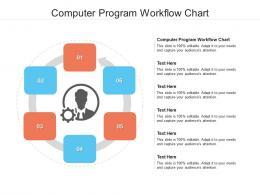 Computer Program Workflow Chart Ppt Powerpoint Presentation Template Cpb