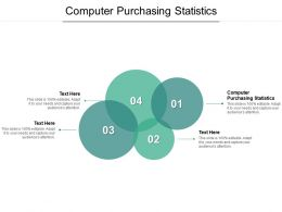 Computer Purchasing Statistics Ppt Powerpoint Presentation Infographic Template Graphics Pictures Cpb
