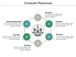 Computer Resources Ppt Powerpoint Presentation Pictures Graphics Template Cpb
