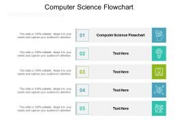 Computer Science Flowchart Ppt Powerpoint Presentation Summary Slide