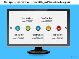 Computer Screen With Five Staged Timeline Diagram Powerpoint Template