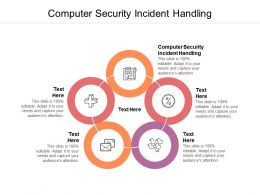 Computer Security Incident Handling Ppt Powerpoint Presentation Infographics Vector Cpb