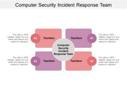 Computer Security Incident Response Team Ppt Powerpoint Presentation Pictures Gallery Cpb