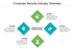 Computer Security Industry Overview Ppt Powerpoint Presentation Gallery Styles Cpb