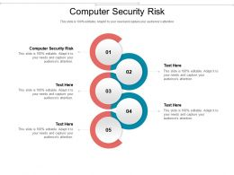 Computer Security Risk Ppt Powerpoint Presentation File Backgrounds Cpb