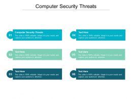 Computer Security Threats Ppt Powerpoint Presentation Portfolio Portrait Cpb