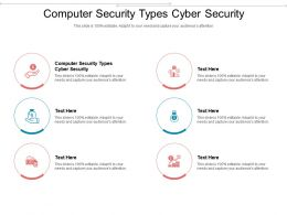 Computer Security Types Cyber Security Ppt Powerpoint Presentation Portfolio Backgrounds Cpb