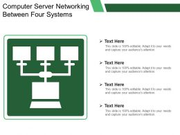 Computer Server Networking Between Four Systems