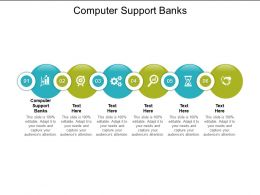 Computer Support Banks Ppt Powerpoint Presentation Gallery Background Cpb