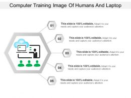 Computer Training Image Of Humans And Laptop