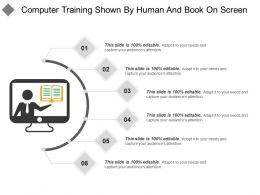 Computer Training Shown By Human And Book On Screen