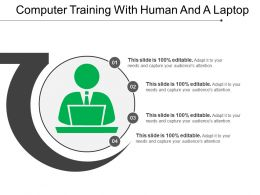 Computer Training With Human And A Laptop