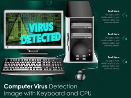 Computer Virus Detection Image With Keyboard And CPU