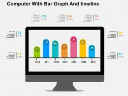 Computer With Bar Graph And Timeline Flat Powerpoint Design