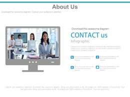 Computer With Contact Us For About Us Powerpoint Slides