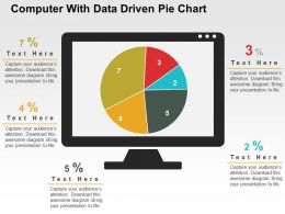 Computer With Data Driven Pie Chart Powerpoint Slides