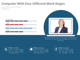 Computer With Four Different Work Stages Flat Powerpoint Design
