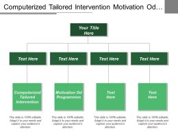 Computerized Tailored Intervention Motivation Od Programmes Management Needs