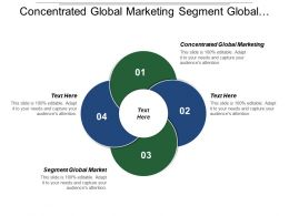 Concentrated Global Marketing Segment Global Market Global Marketing