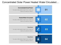 Concentrated Solar Power Heated Water Circulated Waste Stream