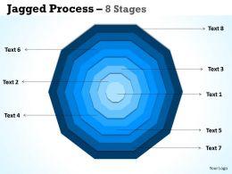 Concentric 1