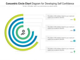 Concentric Circle Chart Diagram For Developing Self Confidence Infographic Template