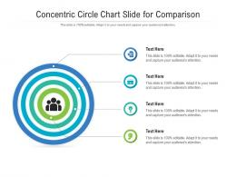 Concentric Circle Chart Slide For Comparison Infographic Template