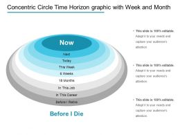 Concentric Circle Time Horizon Graphic With Week And Month