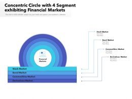Concentric Circle With 4 Segment Exhibiting Financial Markets