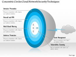 Concentric Circles Cloud Network Security Techniques Ppt Slides