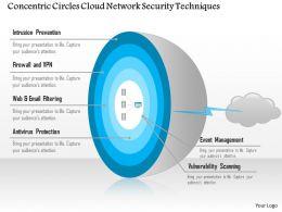 24987113 Style Technology 1 Cloud 1 Piece Powerpoint Presentation Diagram Infographic Slide