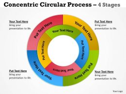 Concentric Circular Process 4 Stages 8