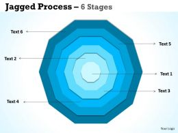Concentric Proces 6 Stages 2