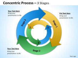 Concentric Process 3 Stages 11