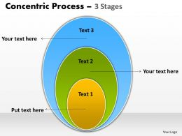 Concentric Process 3 Stages 2