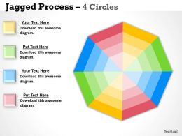 Concentric Process 4 diagram Stages 3
