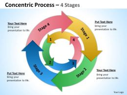 Concentric Process 4 Stages 9