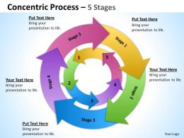 Concentric Process 5 Stages 6