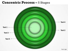 Concentric Process 5 Stages For Sales