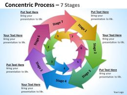 Concentric Process 7 Stages 6