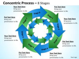 Concentric Process 8 Stages 4