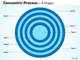 Concentric Process 8 Stages For Marketing