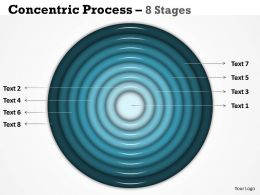 Concentric Process 8 Stages For Sales