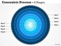Concentric Process 8 Stages For Strategy