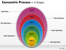 Concentric Process colorful 6 Stages 1